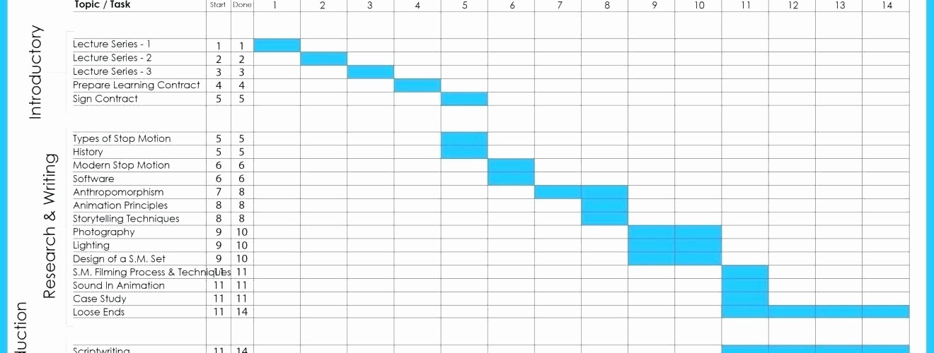 Project Management Time Tracking Excel New Excel Task Tracker Free Excel Project Management Tracking