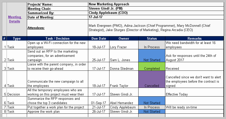 Project Meeting Minutes Template Excel Best Of Meeting Minutes Template Excel and Word Free Download