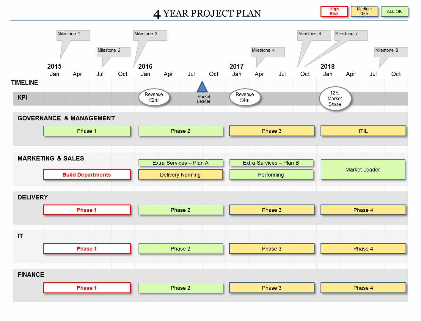Project Planning Template for Students Lovely Powerpoint Project Plan Template Flexible Planning formats