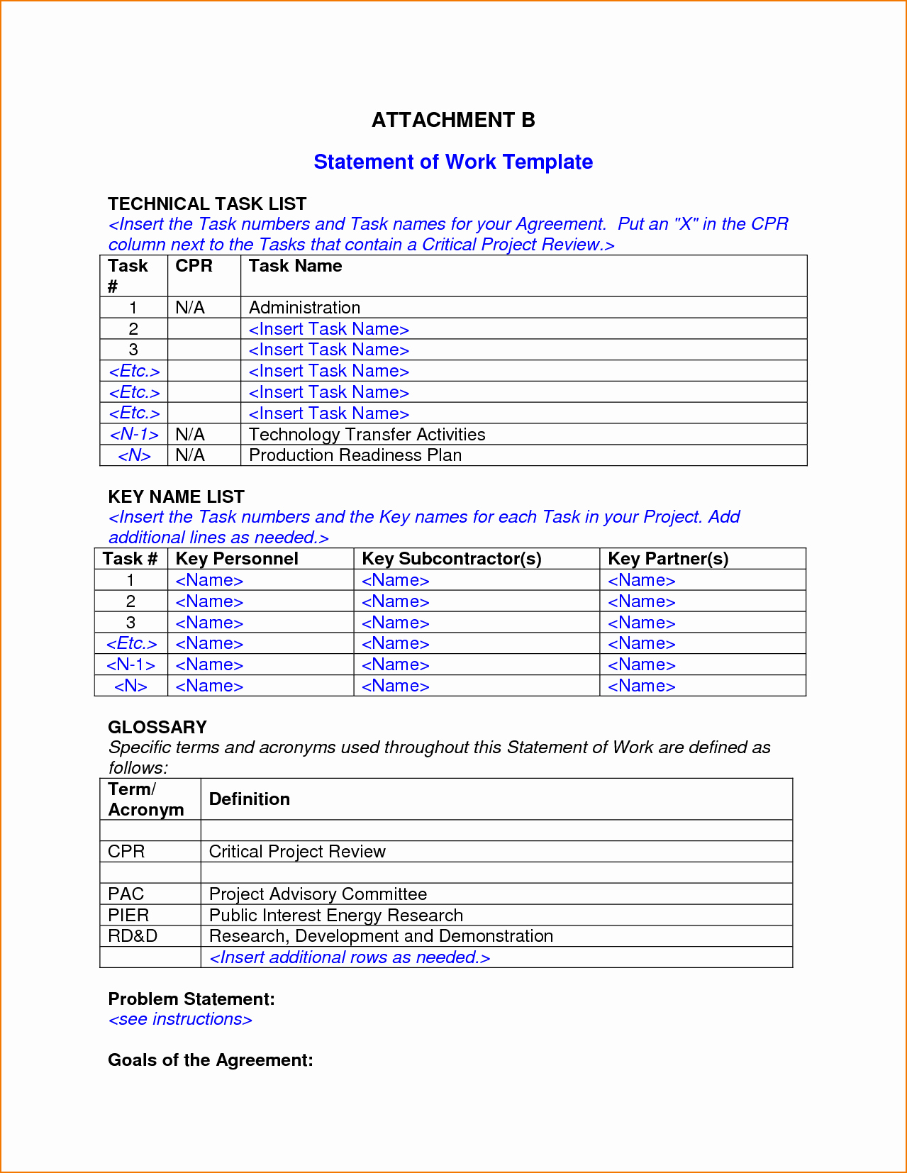 Project Statement Of Work Template Best Of 4 sow Template
