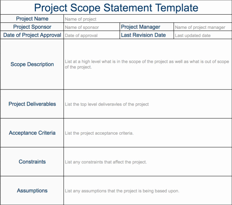 Project Statement Of Work Template Best Of Project Scope Statement Free