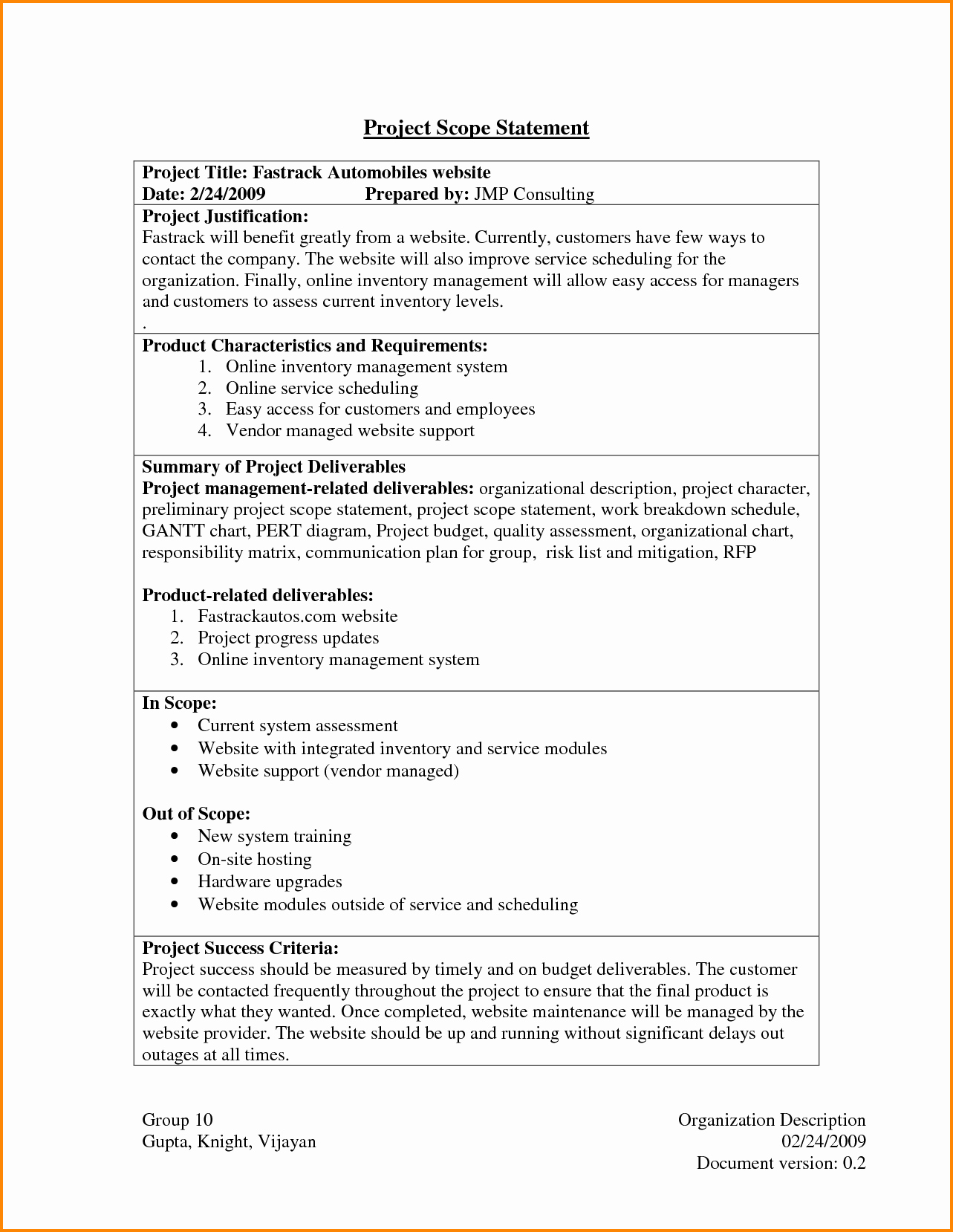Project Statement Of Work Template Fresh 6 Project Scope Statement Example