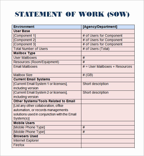 Project Statement Of Work Template Inspirational 13 Statement Of Work Templates