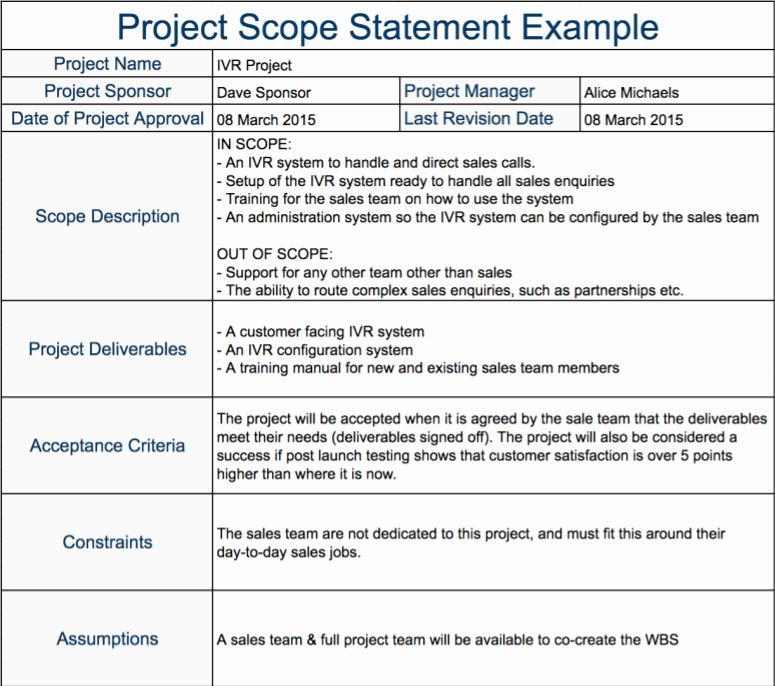 Project Statement Of Work Template Unique Project Scope Document