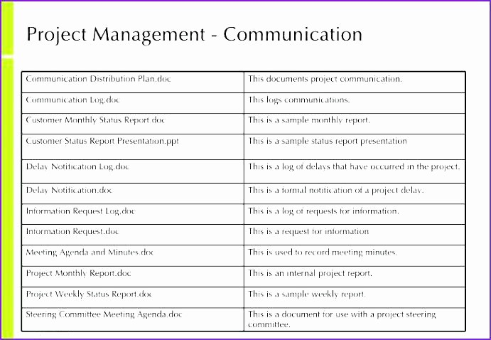 Project Team Meeting Agenda Template Elegant Sample Project Meeting Agenda Template for Sales Team
