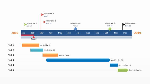Project Timeline Template for Mac Best Of Project Plan Free Timeline Templates