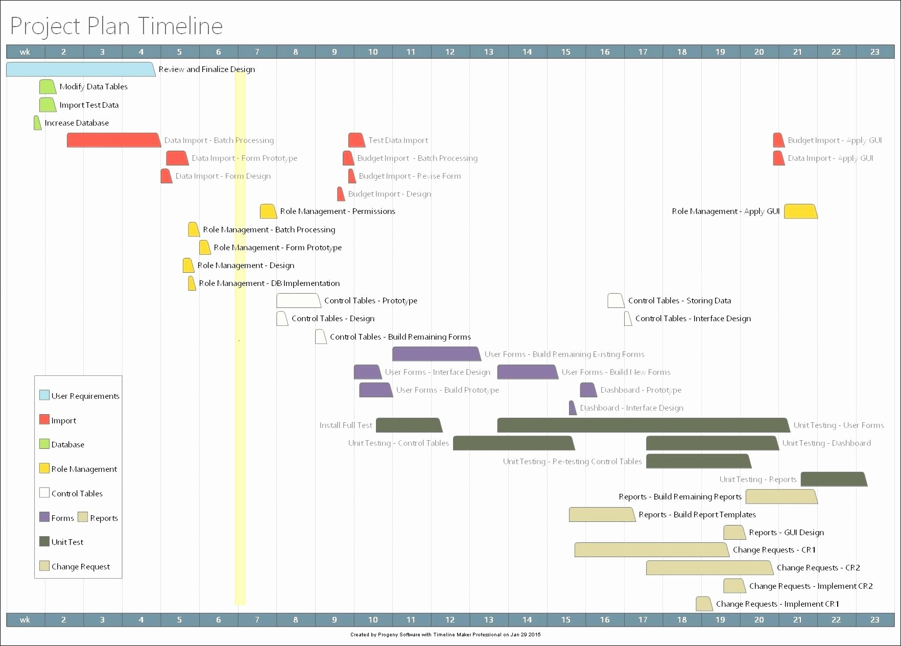 Project Timeline Template for Mac Best Of Template Project Timelines Template