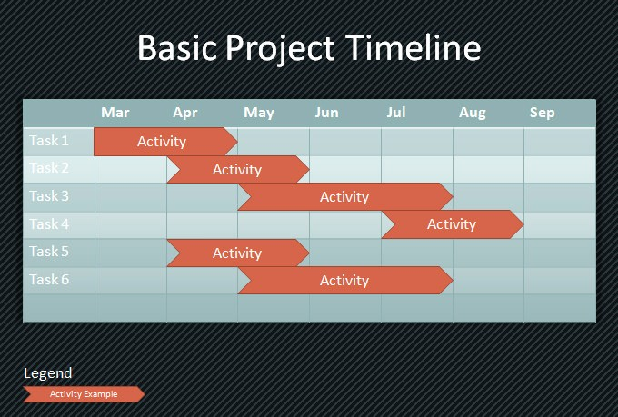 Project Timeline Template for Mac Elegant Free Project Timeline Template for Mac