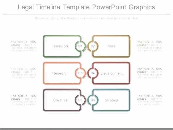 Project Timeline Template for Mac Inspirational Medical Marketing Timeline Template Free Excel format