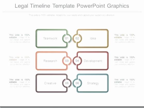 Project Timeline Template for Mac Inspirational Medical Marketing Timeline Template Free Excel format