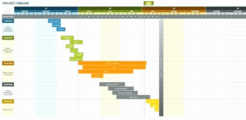 Project Timeline Template for Mac Luxury Excel Project Timeline Timeline Template In Excel Project