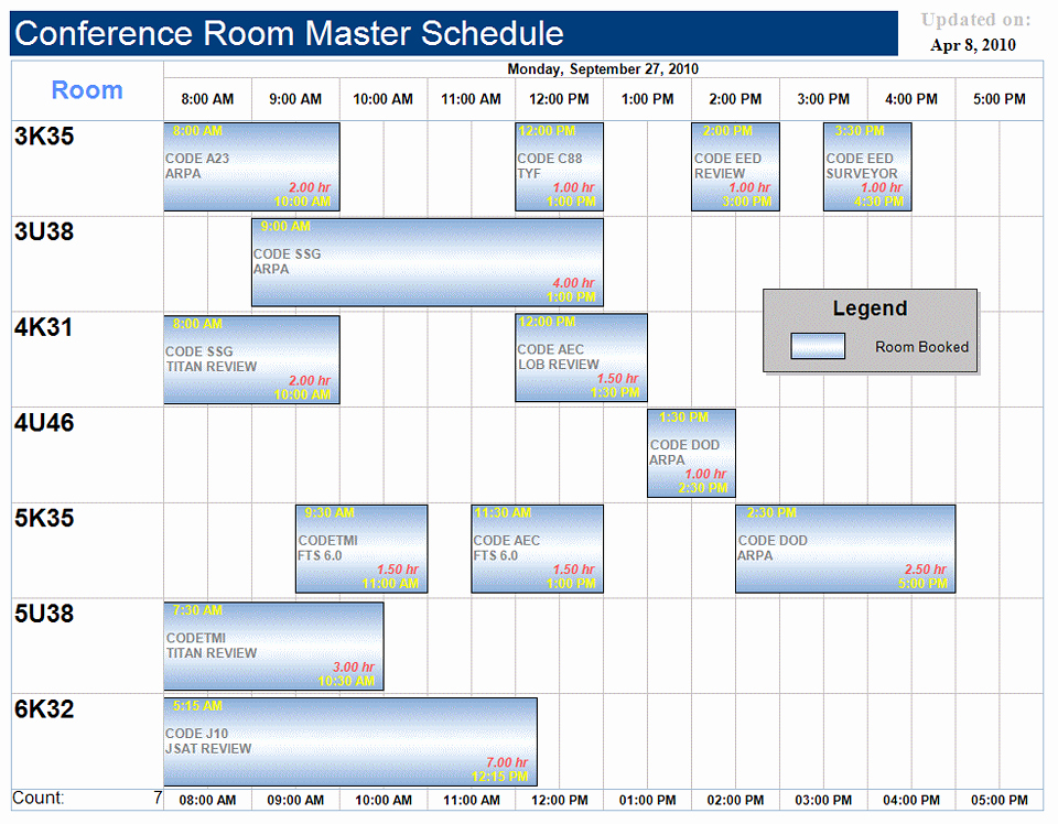 Project Timeline Template for Mac Luxury Free Project Timeline Template for Mac