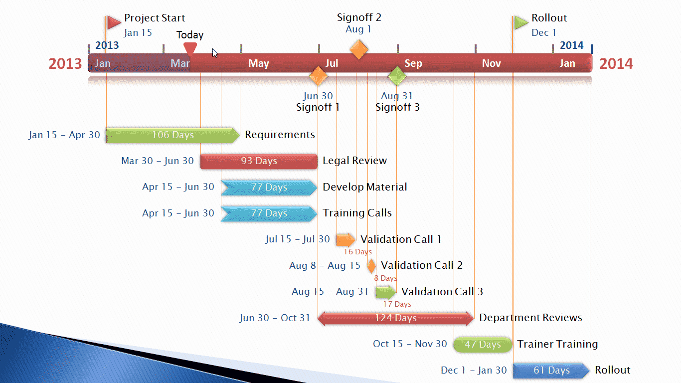 Project Timeline Template for Mac New Every Timeline Template You'll Ever Need