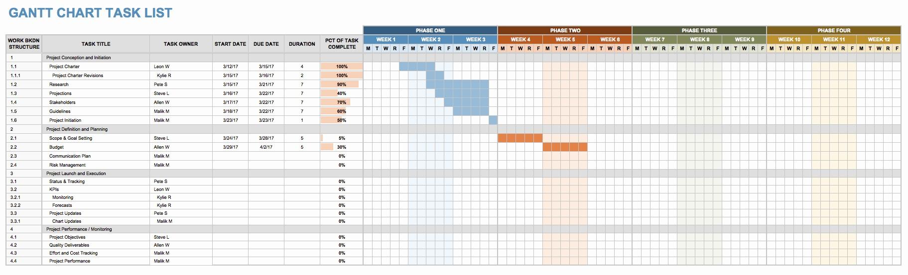 Project to Do List Excel Elegant 15 Free Task List Templates Smartsheet
