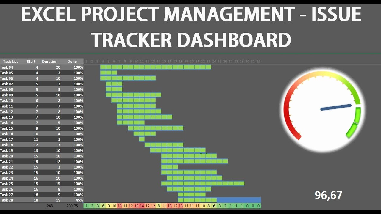 Project Tracking Template Excel Free Elegant Excel Dashboard Project Management issue Tracker