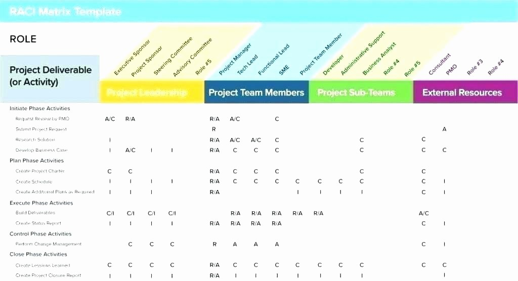 Project Tracking Template Excel Free Luxury Project Tracking Excel Project Management Excel Template
