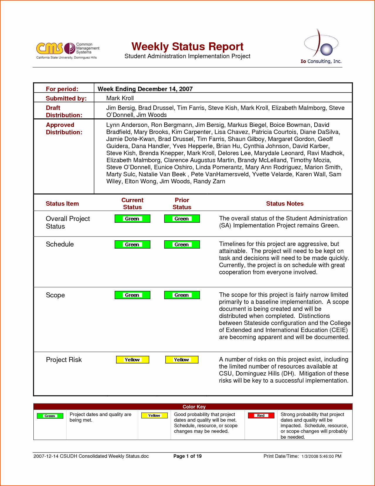 Project Weekly Status Report Template Awesome 8 Weekly Update Template Bookletemplate