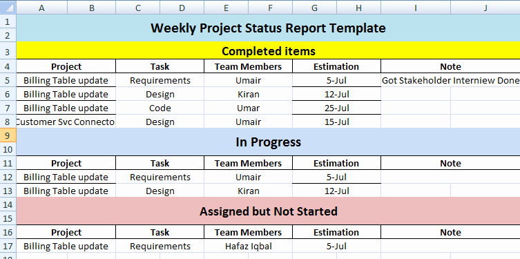 Project Weekly Status Report Template Awesome Project Monthly Status Report Template Excel Project
