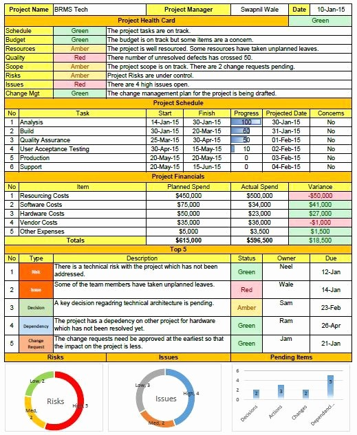 Project Weekly Status Report Template Best Of Weekly Status Report format Excel Download