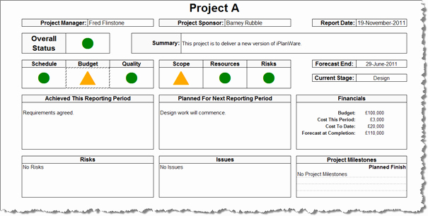 Project Weekly Status Report Template Inspirational Weekly Employee Status Report Template Excel · Storify