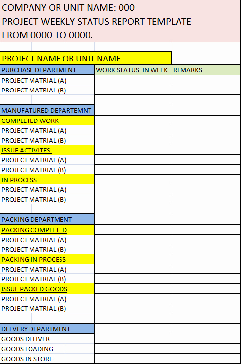 Project Weekly Status Report Template Lovely Project Detail Weekly Status Report Template – Free Report