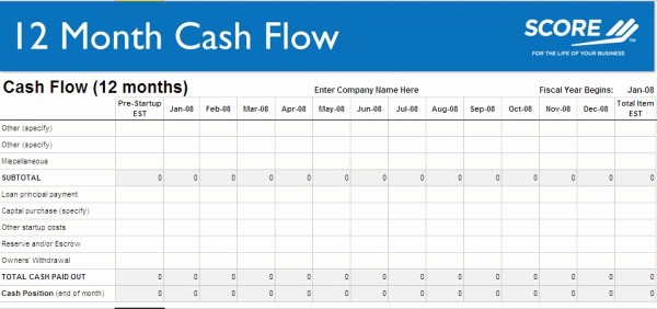 Projected Cash Flow Statement Template Best Of Cash Flow forecast Spreadsheet Template Templates