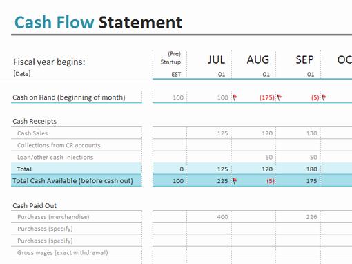 Projected Cash Flow Statement Template Elegant Cash Flow Statement Fice Templates