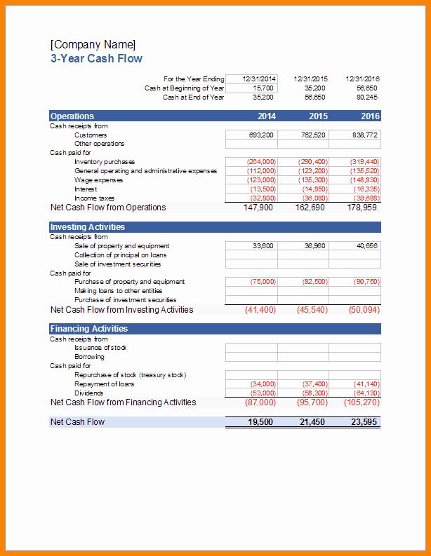 Projected Cash Flow Statement Template Fresh 6 Projected Cash Flow Statement format