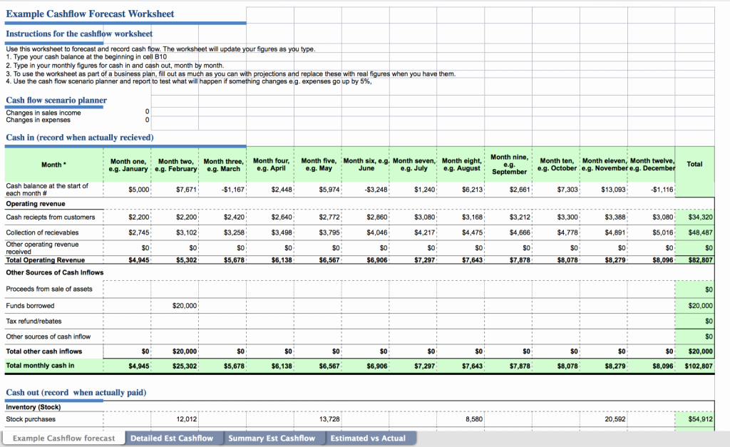 Projected Cash Flow Statement Template Inspirational Projected Cash Flow Statement Sample Spreadsheet Template