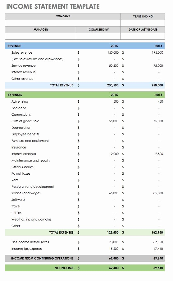 Projected Cash Flow Statement Template Lovely Free Cash Flow Statement Templates