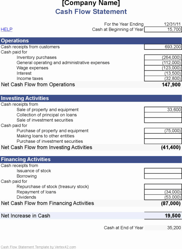 Projected Cash Flow Statement Template Lovely Personal Monthly Cash Flow Statement Template Excel