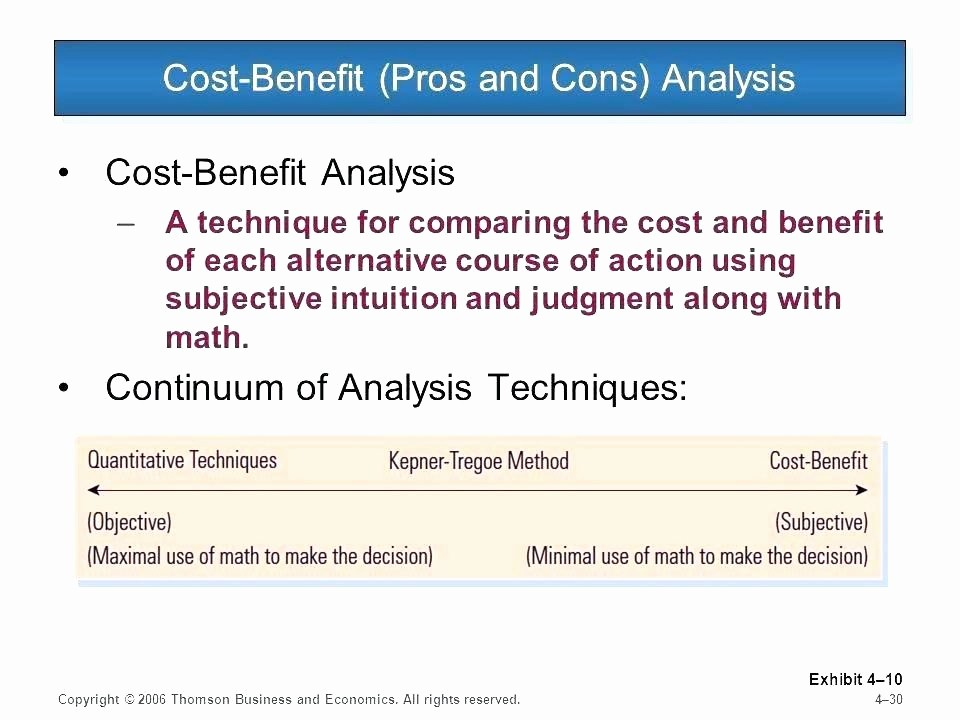 Pros and Cons Analysis Template Best Of Pros Cons Template and Excel Usmc – Hockeyposterfo