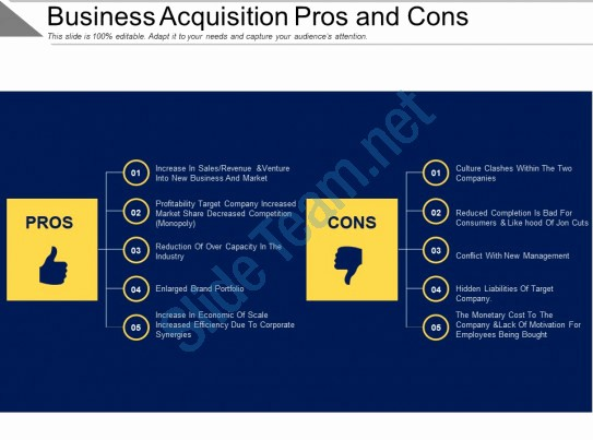 Pros and Cons Analysis Template Elegant Business Acquisition Pros and Cons Ppt Examples
