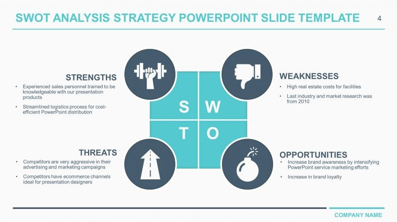 Pros and Cons Analysis Template Fresh Free Download Business Swot Analysis Powerpoint Templates