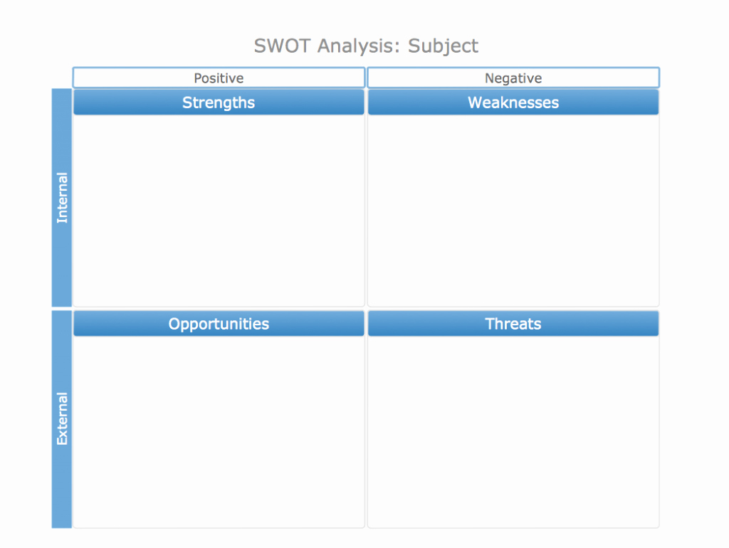 Pros and Cons Analysis Template Fresh Turning Your Business' Weaknesses Into Opportunities