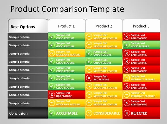 Pros and Cons Analysis Template Inspirational 8 Product Parison Templates Excel Excel Templates