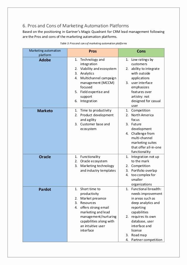 Pros and Cons Analysis Template Inspirational B2b Marketing Automation Platforms Petitor Analysis