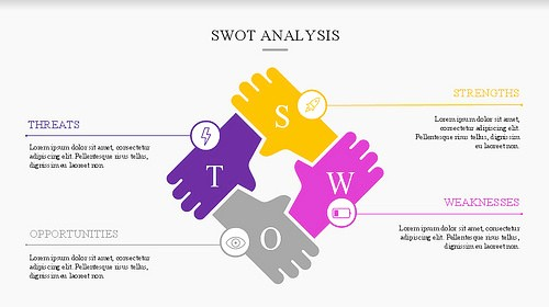 Pros and Cons Analysis Template Luxury 25 Free Swot Analysis Templates