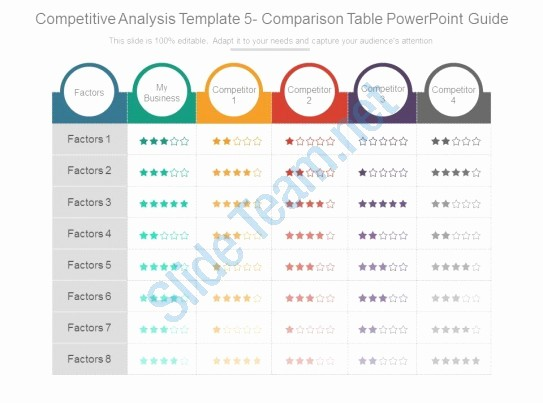 Pros and Cons Analysis Template Unique Petitive Analysis Template 5 Parison Table