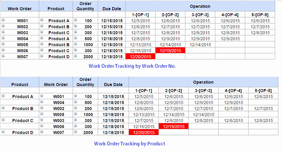 Purchase order Tracking Excel Sheet Beautiful Purchase order Tracking Template Excel – Joseblogisekub