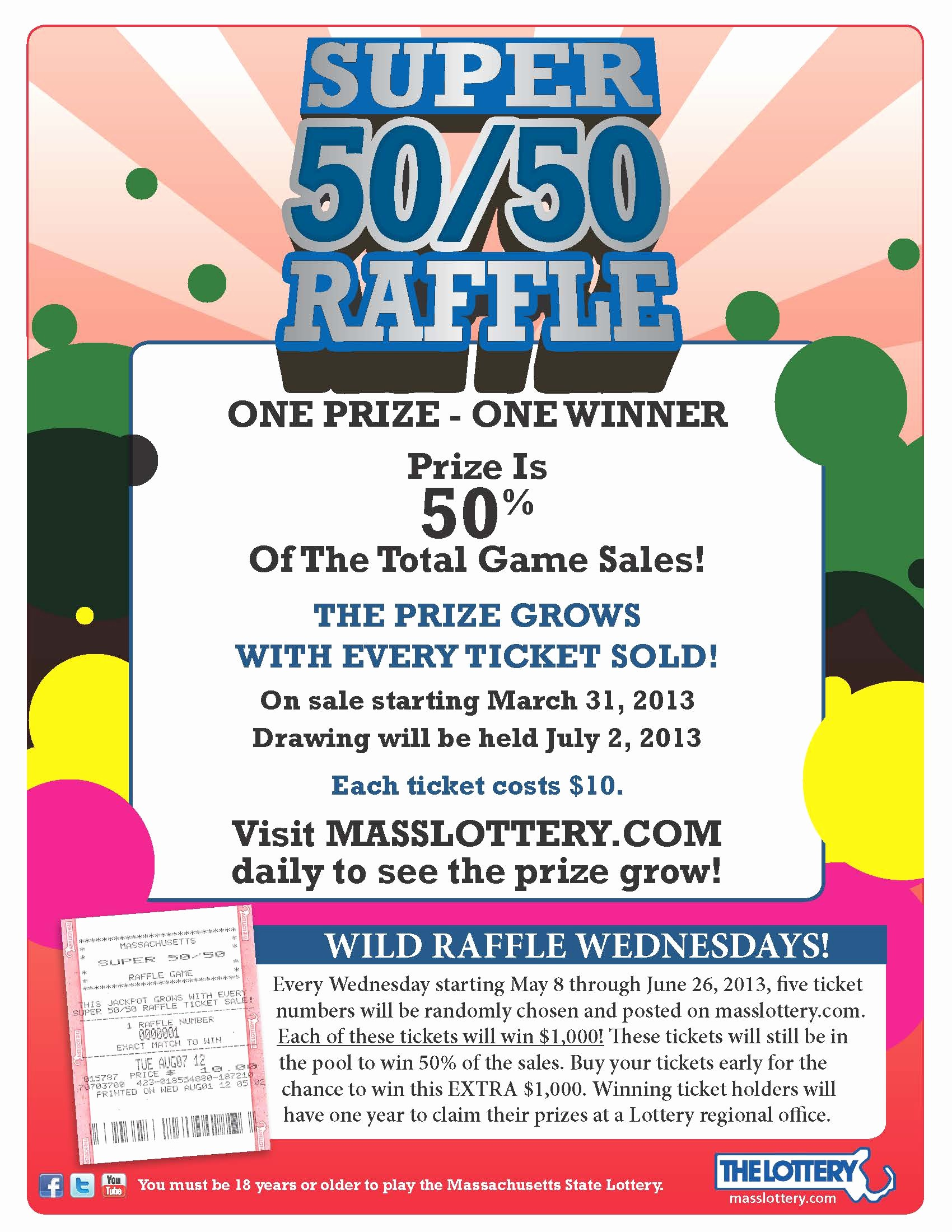 Raffle Ticket Samples for Fundraisers Inspirational Index Of Img Promotions
