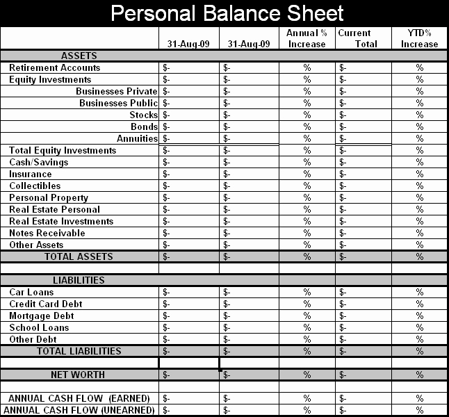 Real Estate Balance Sheet Example Awesome Free Balance Sheet