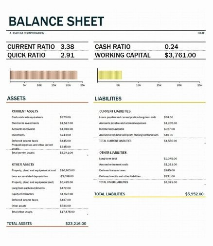 Real Estate Balance Sheet Example Inspirational Sample Balance Sheet for Small Business Worksheets