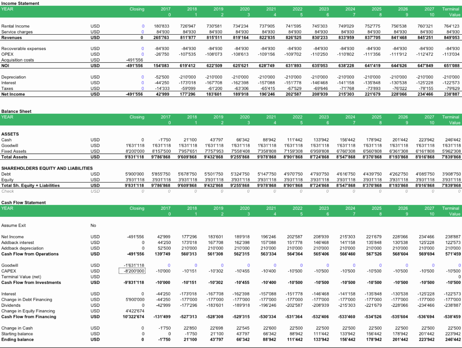 Real Estate Balance Sheet Example Lovely Mercial Real Estate Valuation Model Template In Excel