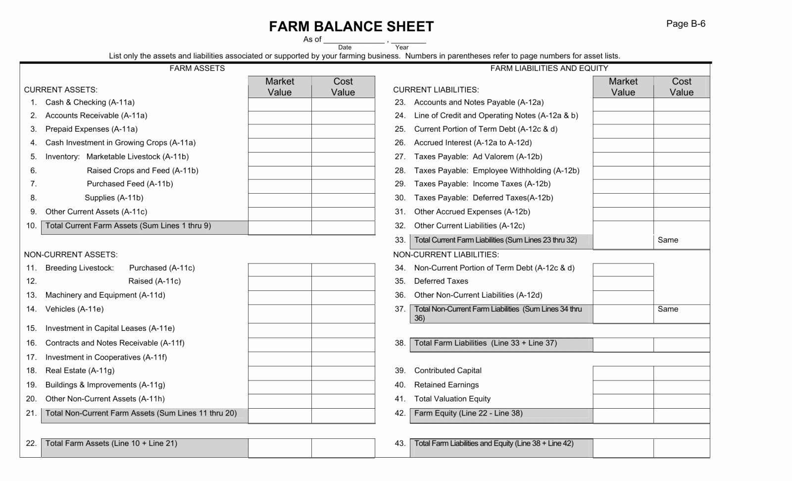 Real Estate Balance Sheet Example New Balance Sheet Template for Real Estate Example form Blank