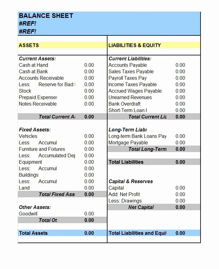 Real Estate Balance Sheet Example Unique 38 Free Balance Sheet Templates & Examples Template Lab