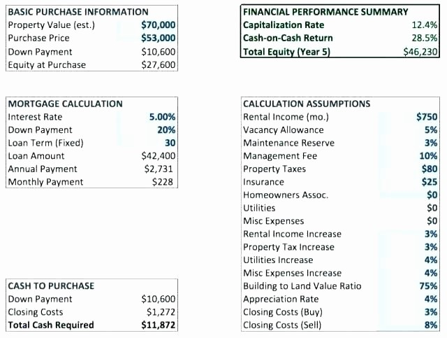 Real Estate Balance Sheet Example Unique Rental Property Balance Sheet Template Rental Property