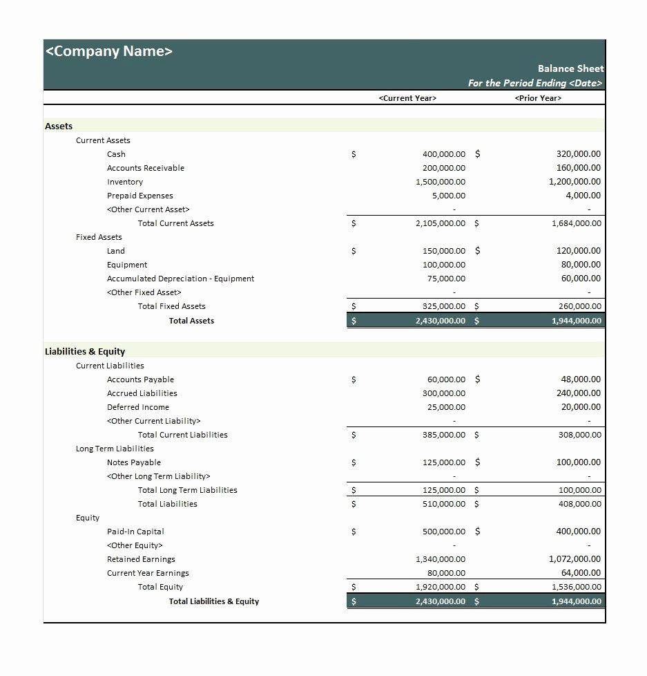Real Estate Balance Sheet Sample Elegant 38 Free Balance Sheet Templates & Examples Template Lab