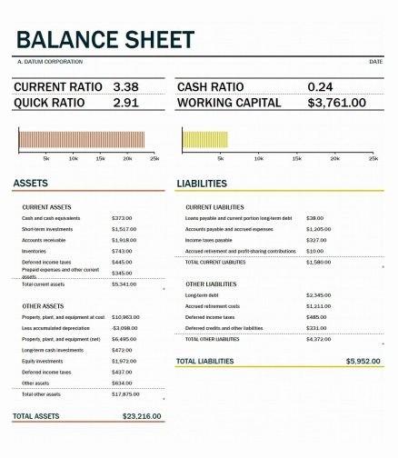 Real Estate Balance Sheet Sample Luxury Sample Balance Sheet for Small Business Worksheets