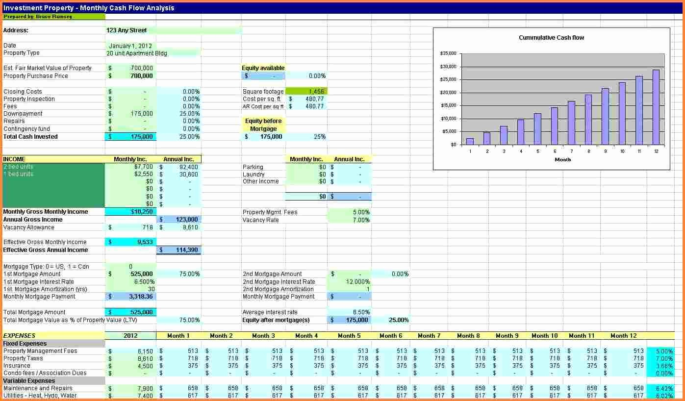 Real Estate Balance Sheet Template Beautiful 5 Real Estate Agent Expense Tracking Spreadsheet